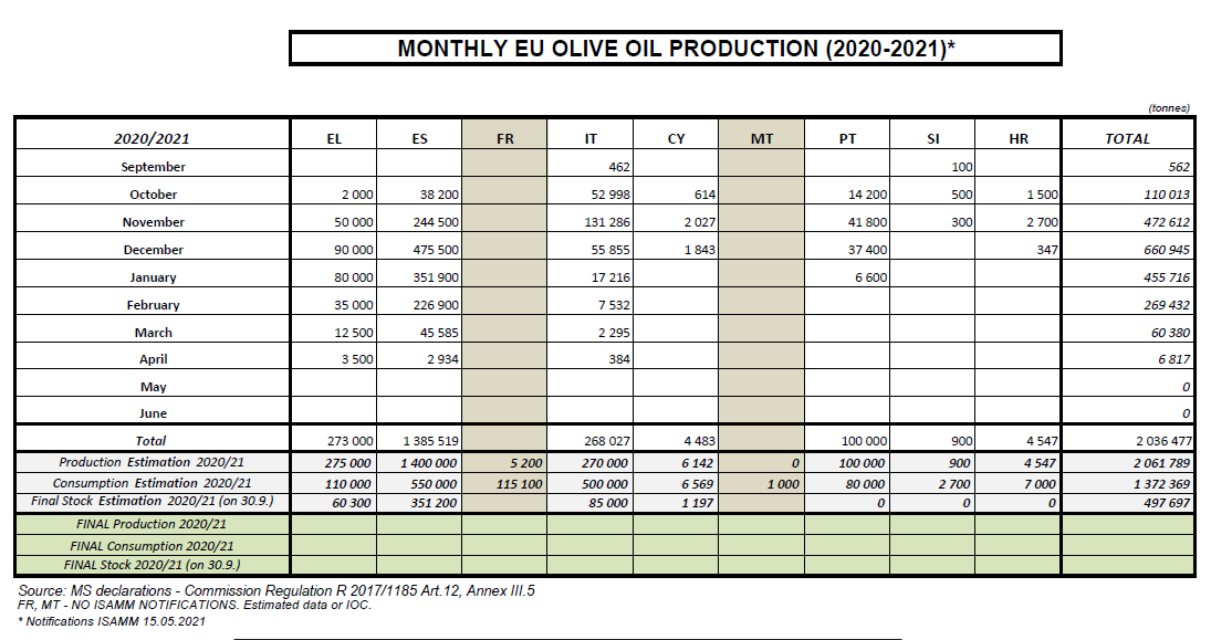 AgroPublic   estimation eu